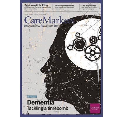 CareMarkets_March18_CVR