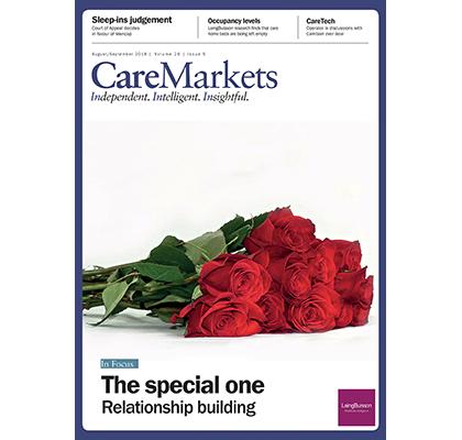 CareMarkets_AugSept18_CVR