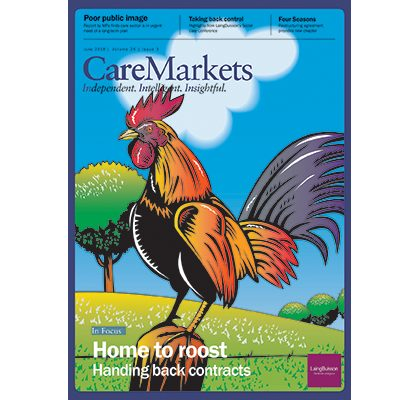 CareMarkets_June_2018_cvr